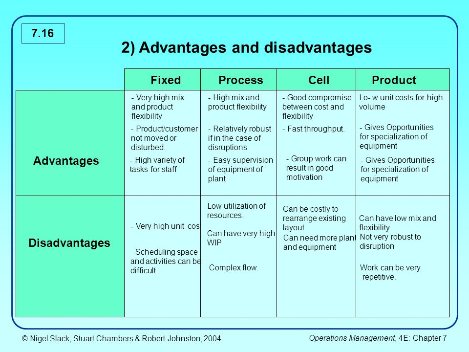 2) Advantages and disadvantages