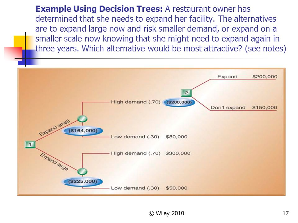 Example Using Decision Trees: A restaurant owner has determined that she needs to expand her facility. The alternatives are to expand large now and risk smaller demand, or expand on a smaller scale now knowing that she might need to expand again in three years. Which alternative would be most attractive (see notes)