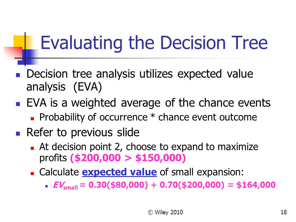 Evaluating the Decision Tree