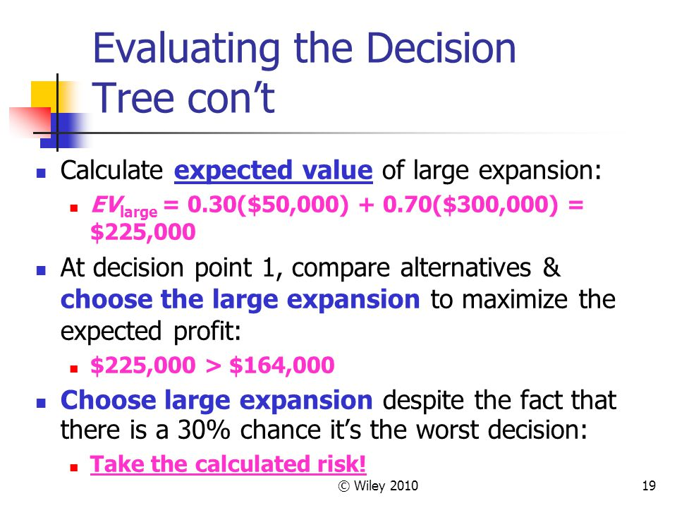 Evaluating the Decision Tree con't