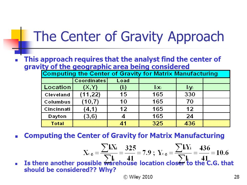 The Center of Gravity Approach