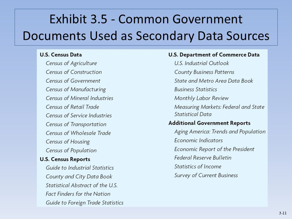 Exhibit Common Government Documents Used as Secondary Data Sources