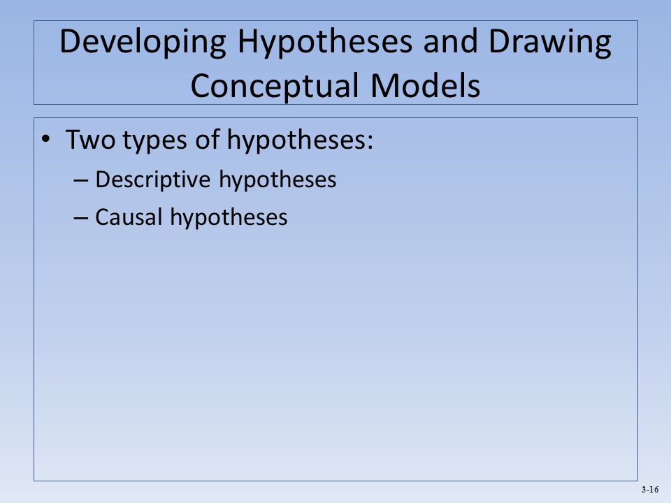 Developing Hypotheses and Drawing Conceptual Models