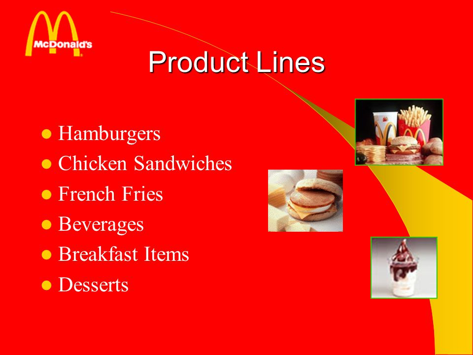 Product Lines Hamburgers Chicken Sandwiches French Fries Beverages