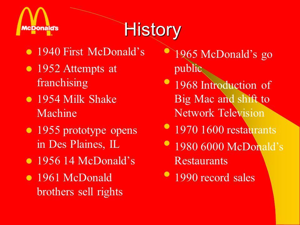 History 1940 First McDonald's 1965 McDonald's go public