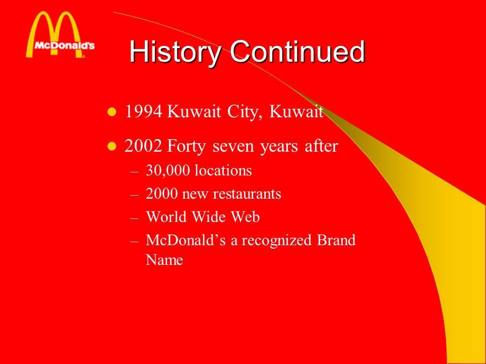 History Continued 1994 Kuwait City, Kuwait