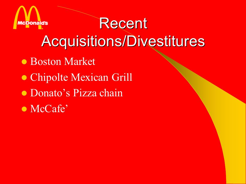 Recent Acquisitions/Divestitures