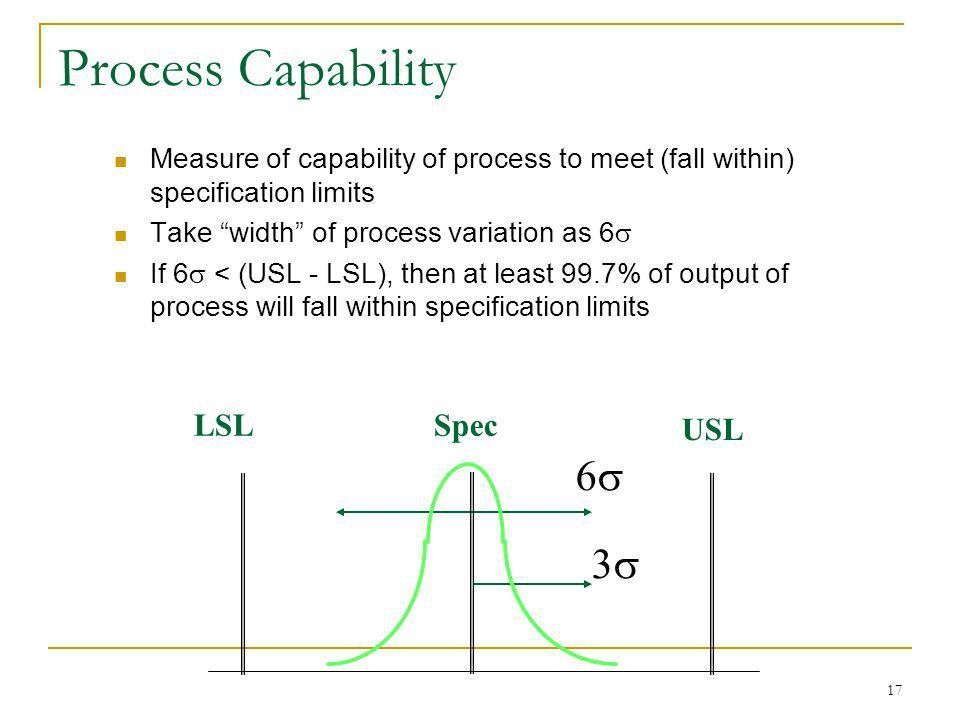 Process Capability 6 99.7% 3 LSL Spec USL
