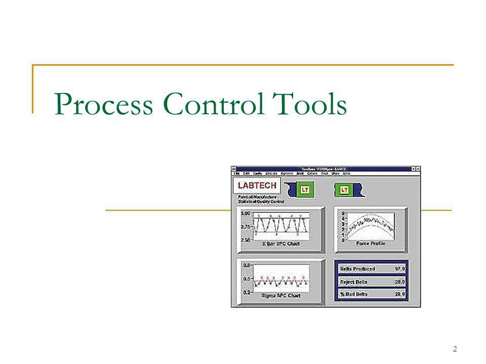 Process Control Tools