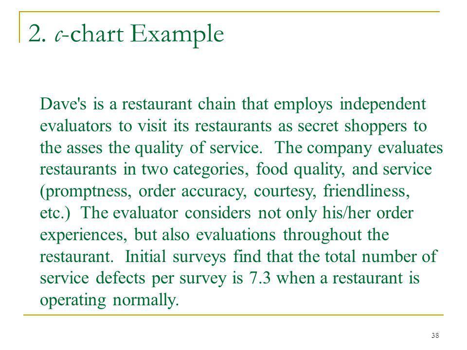 2. c-chart Example