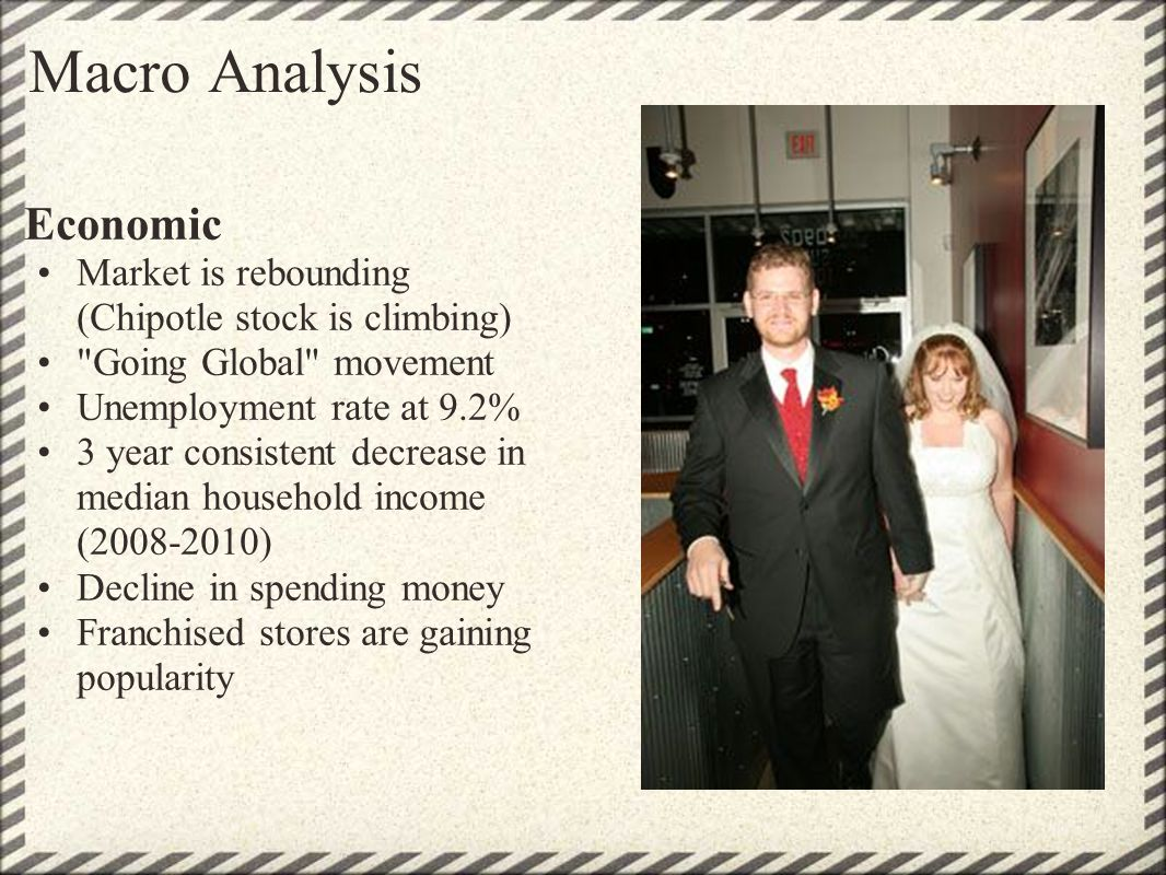 Macro Analysis Economic