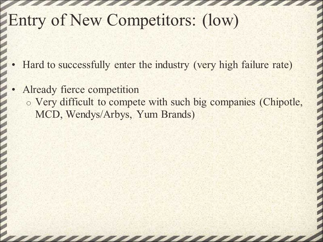 Entry of New Competitors: (low)