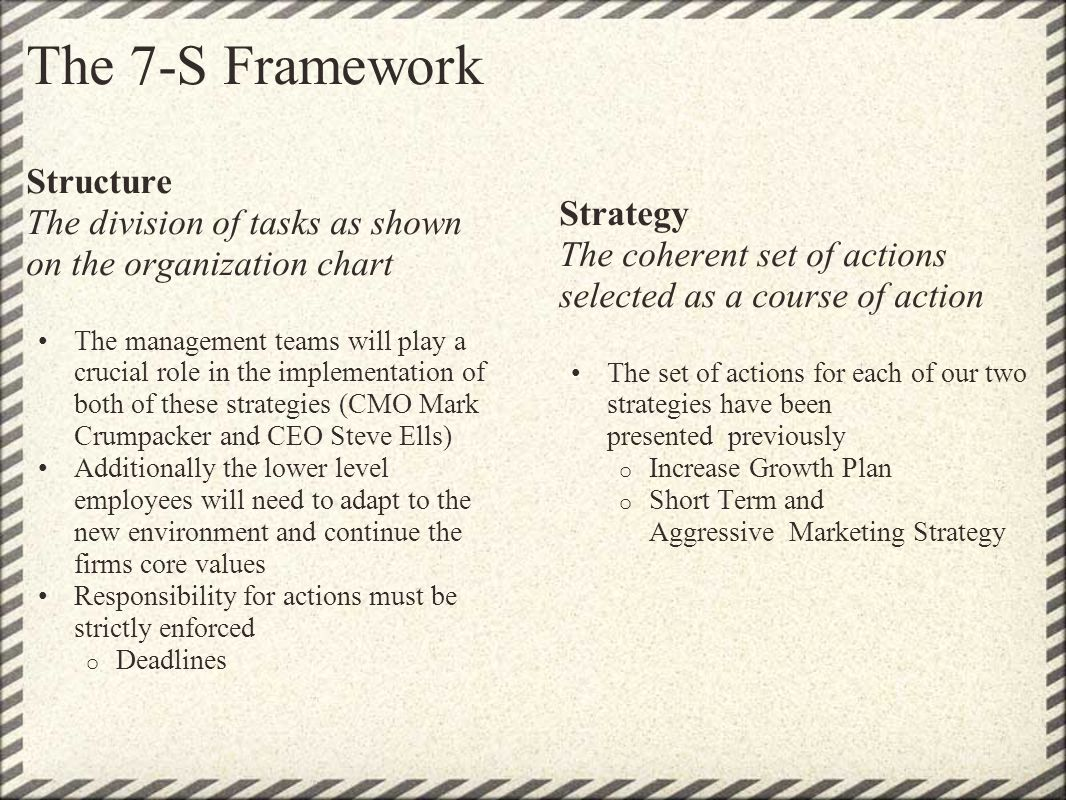 The 7-S Framework Structure