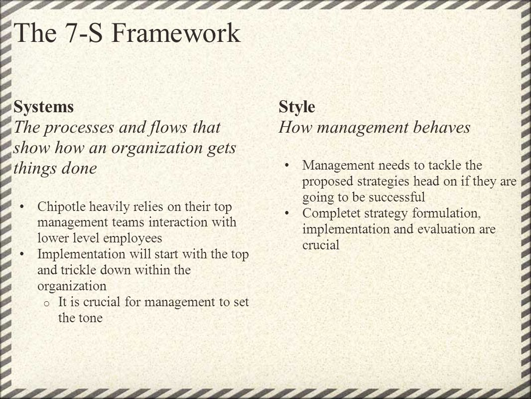 The 7-S Framework Systems
