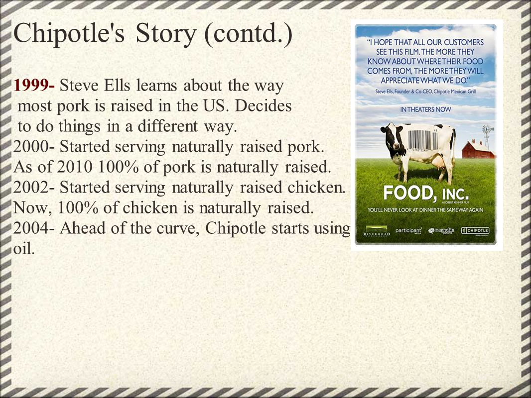 Chipotle s Story (contd.)