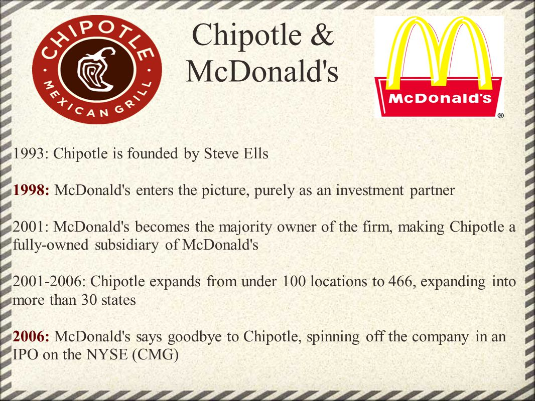 Chipotle & McDonald s 1993: Chipotle is founded by Steve Ells