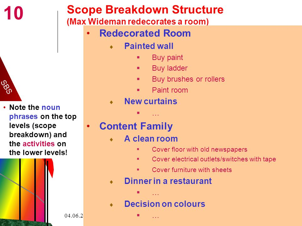 Scope Breakdown Structure (Max Wideman redecorates a room)