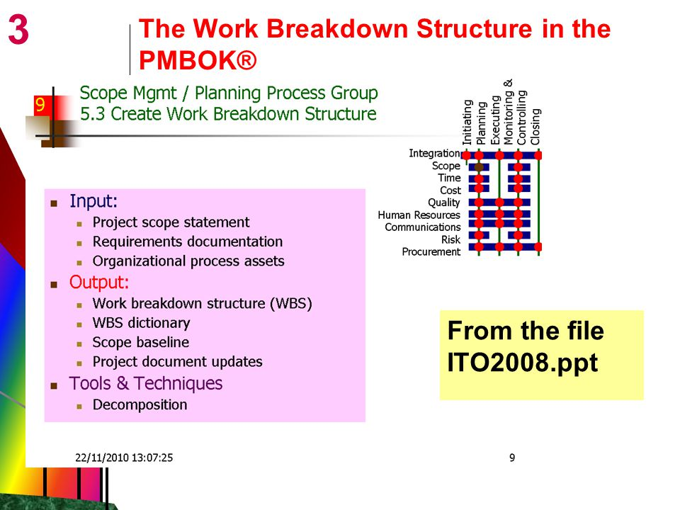 The Work Breakdown Structure in the PMBOK®