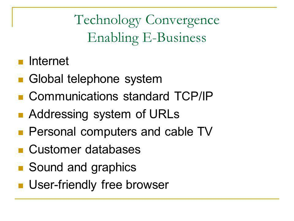 Technology Convergence Enabling E-Business