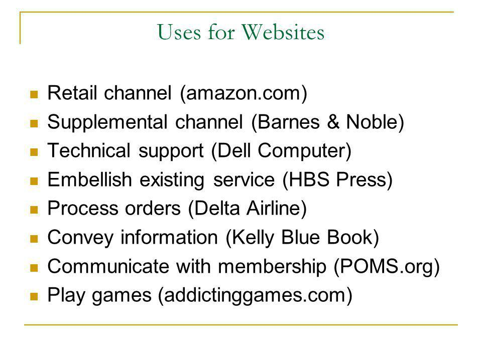 Uses for Websites Retail channel (amazon.com)