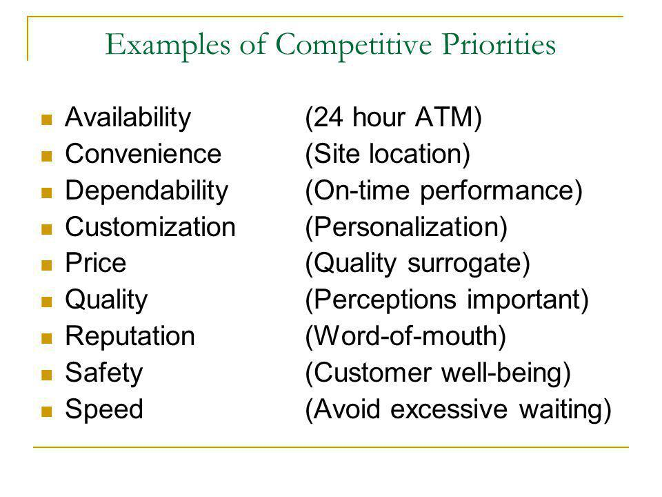 Examples of Competitive Priorities