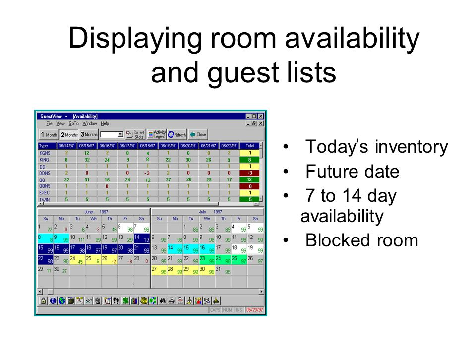 Displaying room availability and guest lists