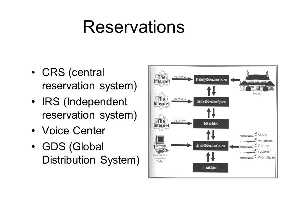 Reservations CRS (central reservation system)