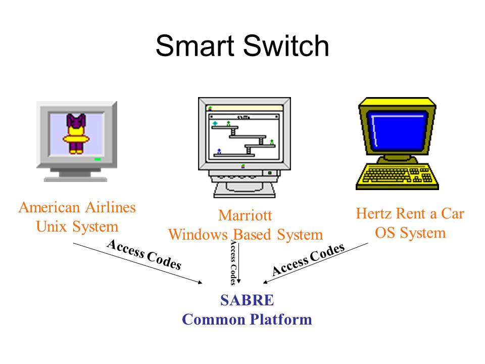 Smart Switch American Airlines Hertz Rent a Car Unix System Marriott