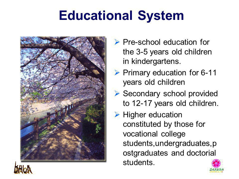 Educational System BACK