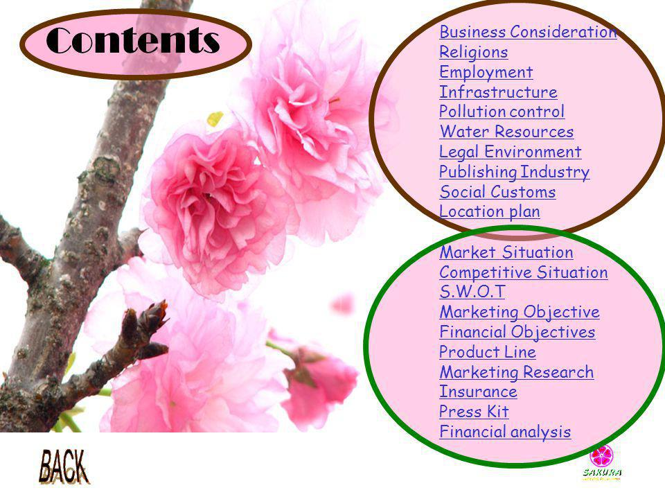 Contents Business Consideration Religions Employment Infrastructure