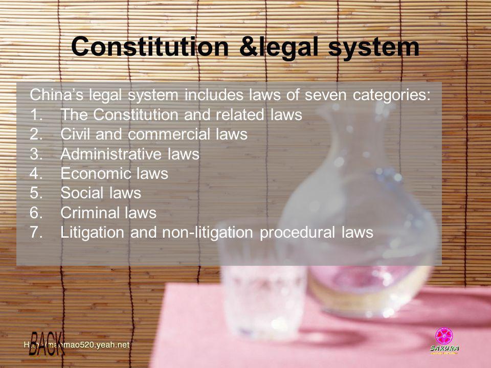 Constitution &legal system