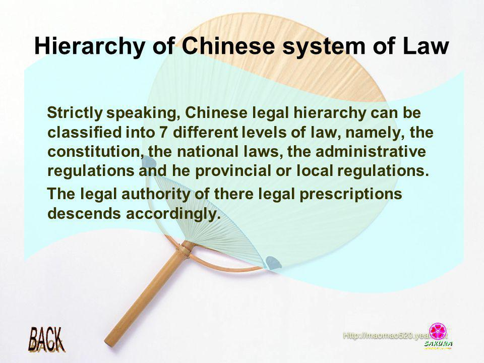 Hierarchy of Chinese system of Law