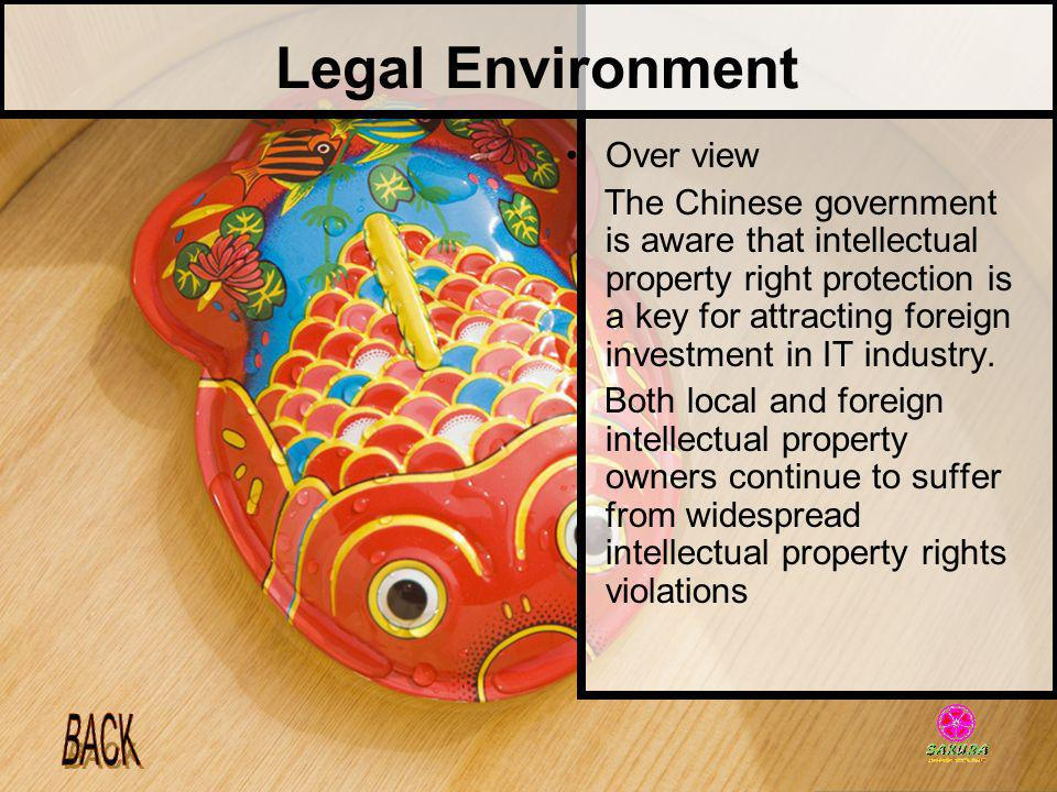 Legal Environment Over view