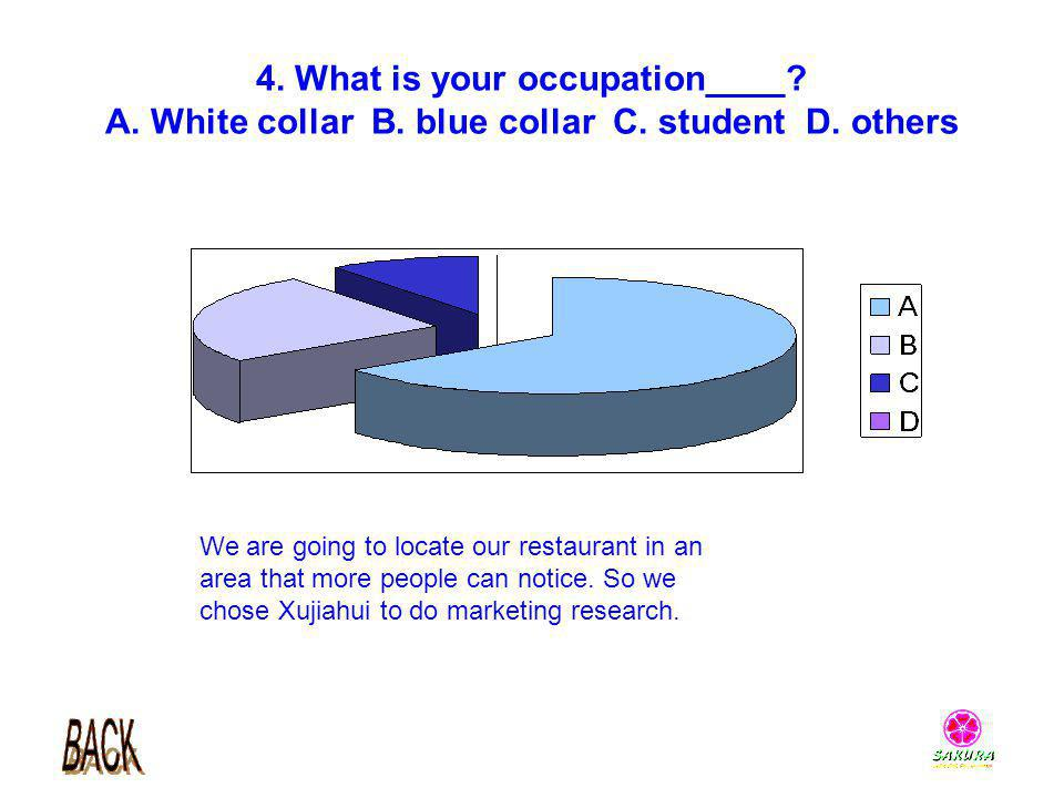 4. What is your occupation____. A. White collar B. blue collar C