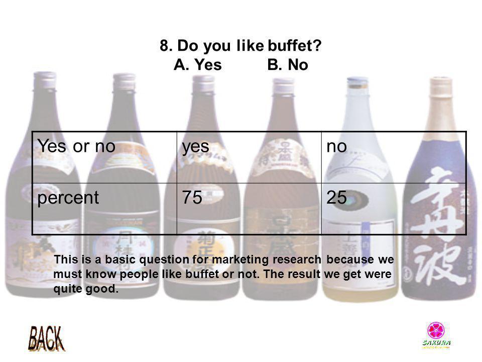 8. Do you like buffet A. Yes B. No