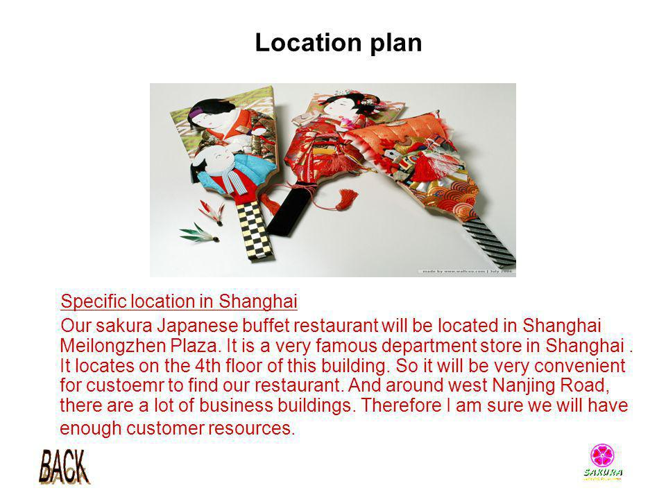 Location plan Specific location in Shanghai