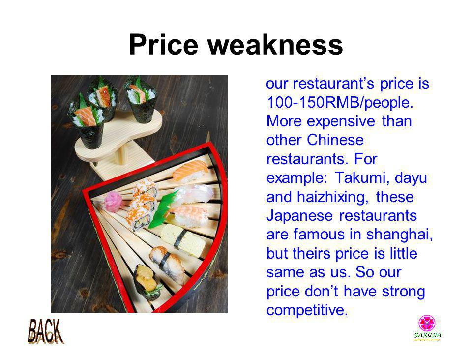Price weakness