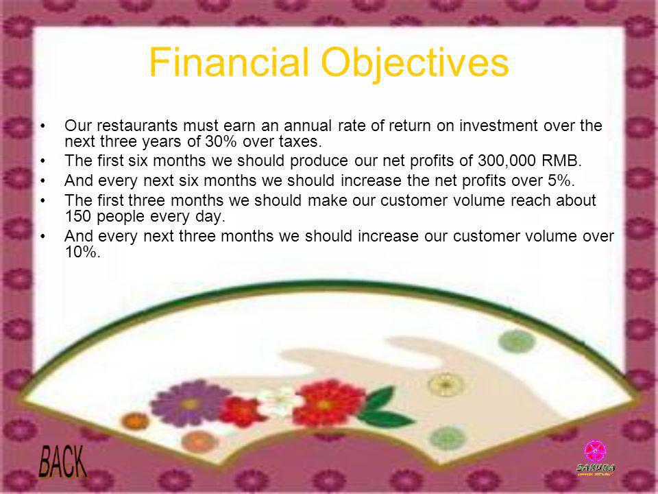 Financial Objectives Our restaurants must earn an annual rate of return on investment over the next three years of 30% over taxes.