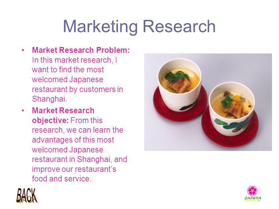 Marketing Research Market Research Problem: In this market research, I want to find the most welcomed Japanese restaurant by customers in Shanghai.