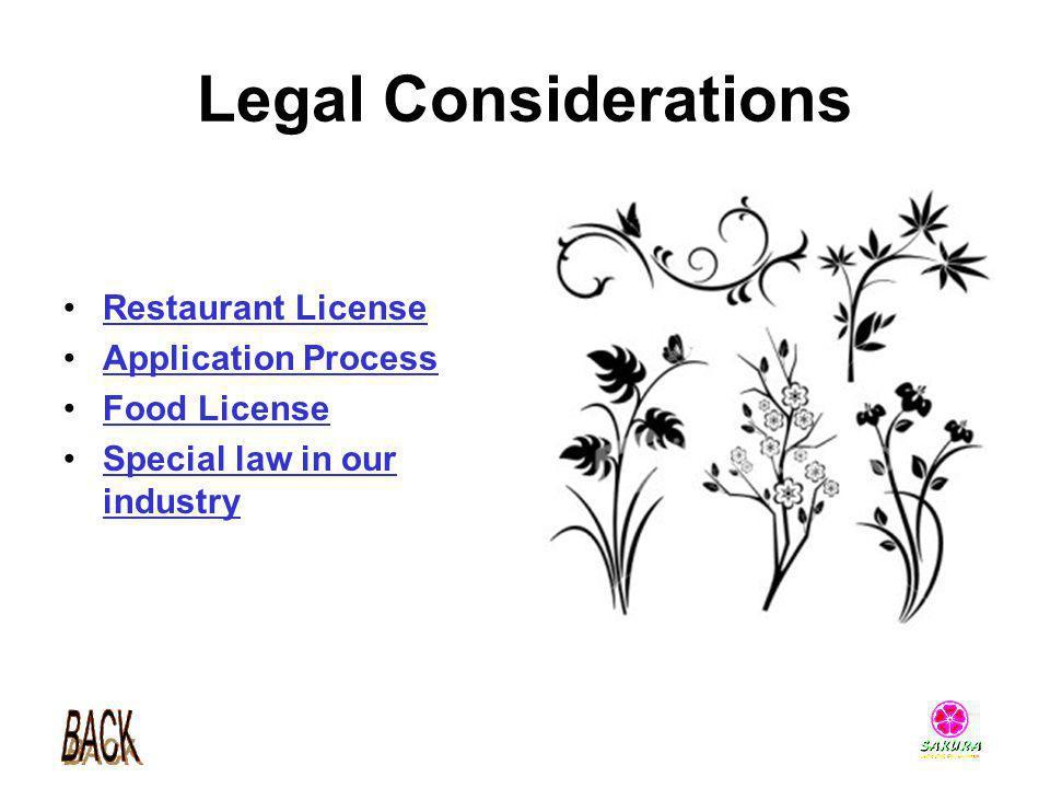 Legal Considerations Restaurant License Application Process