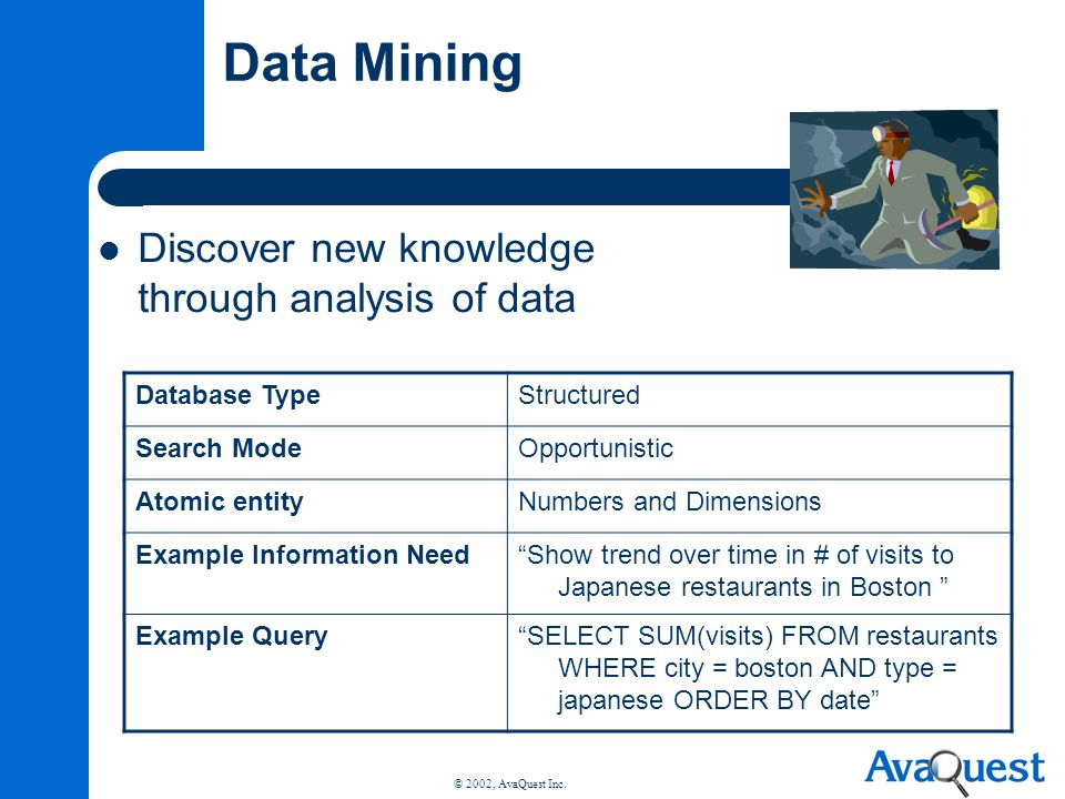 Data Mining Discover new knowledge through analysis of data