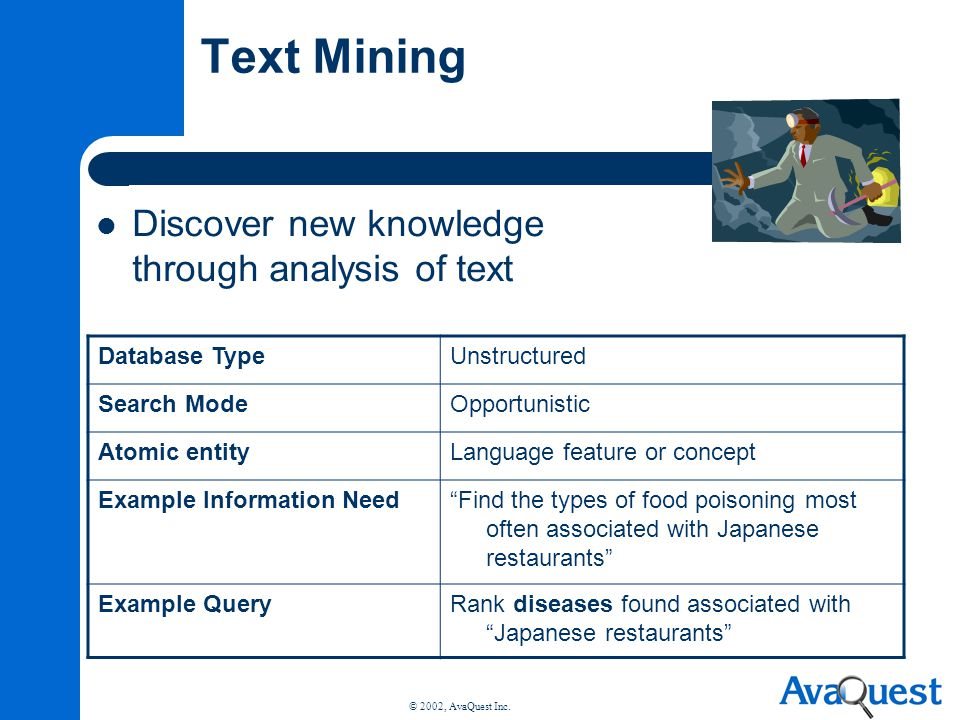 Text Mining Discover new knowledge through analysis of text