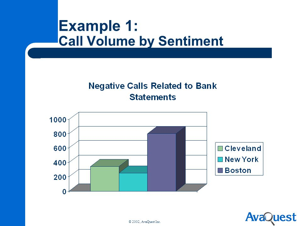 Example 1: Call Volume by Sentiment