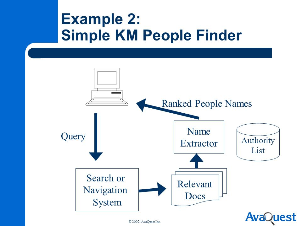 Example 2: Simple KM People Finder