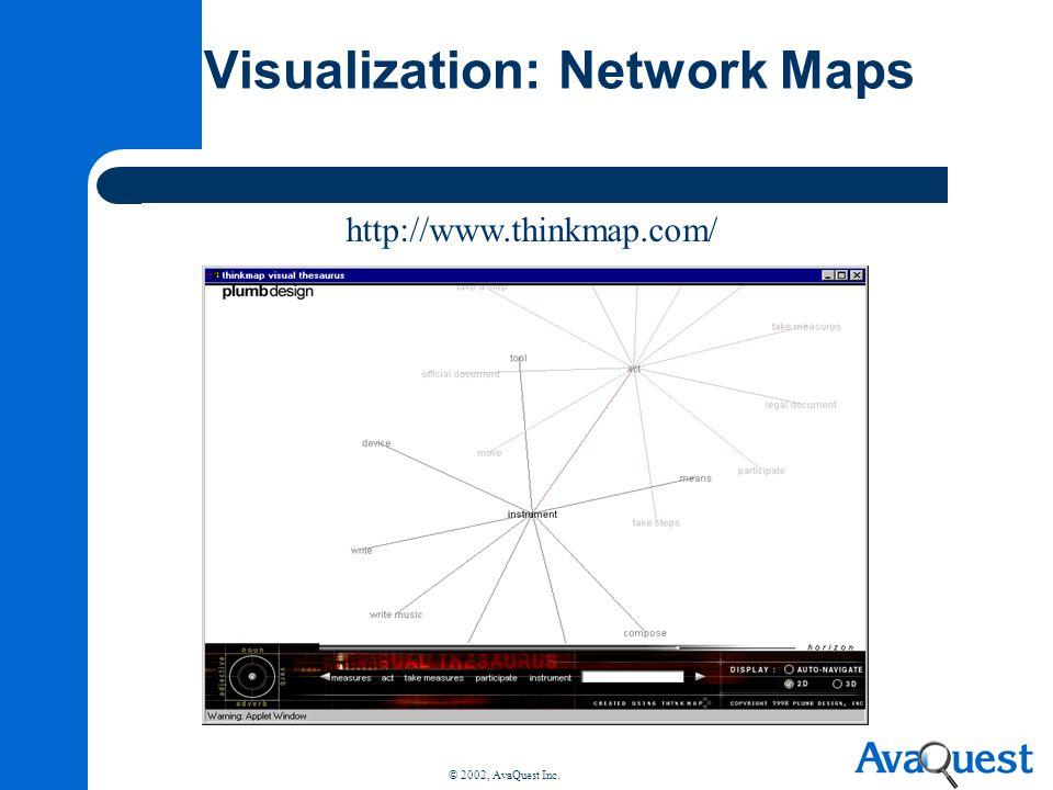Visualization: Network Maps