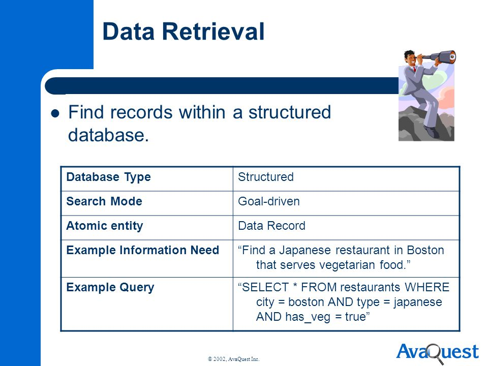 Data Retrieval Find records within a structured database.