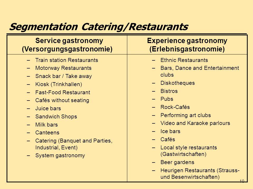 Segmentation Catering/Restaurants