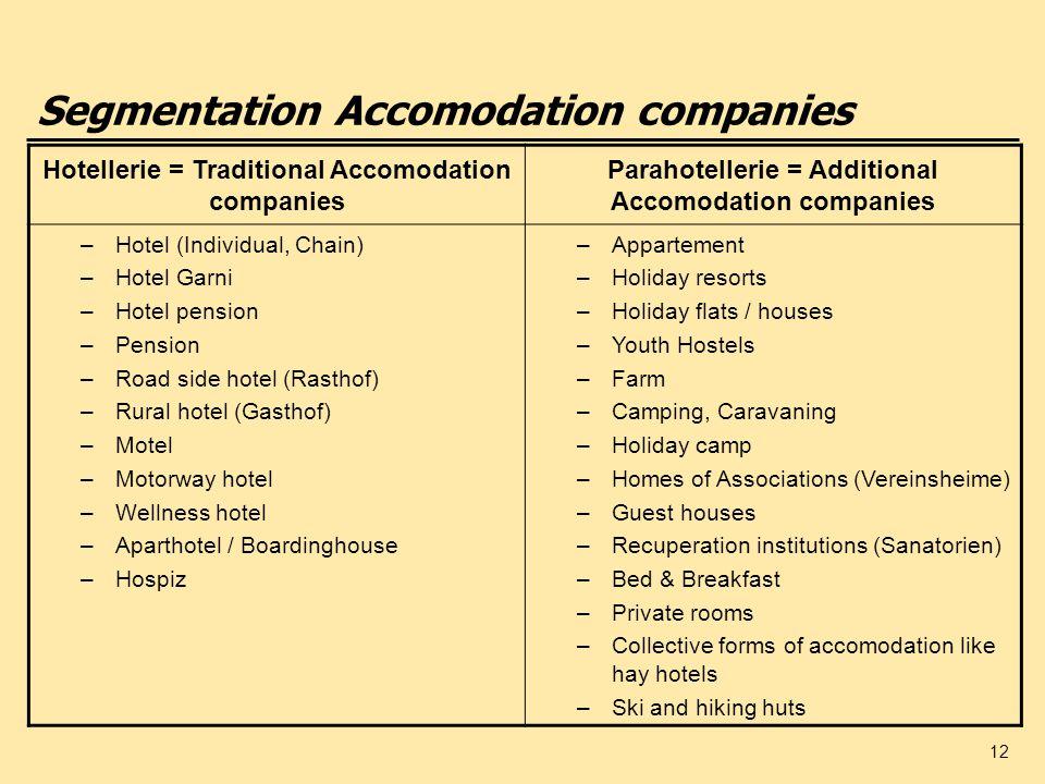 Segmentation Accomodation companies