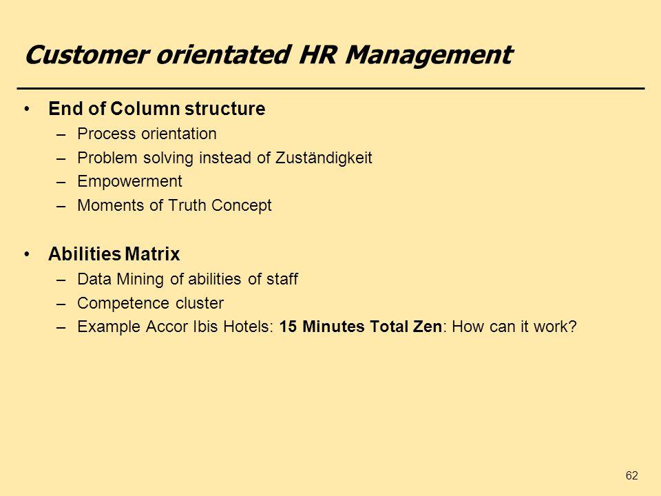 Customer orientated HR Management