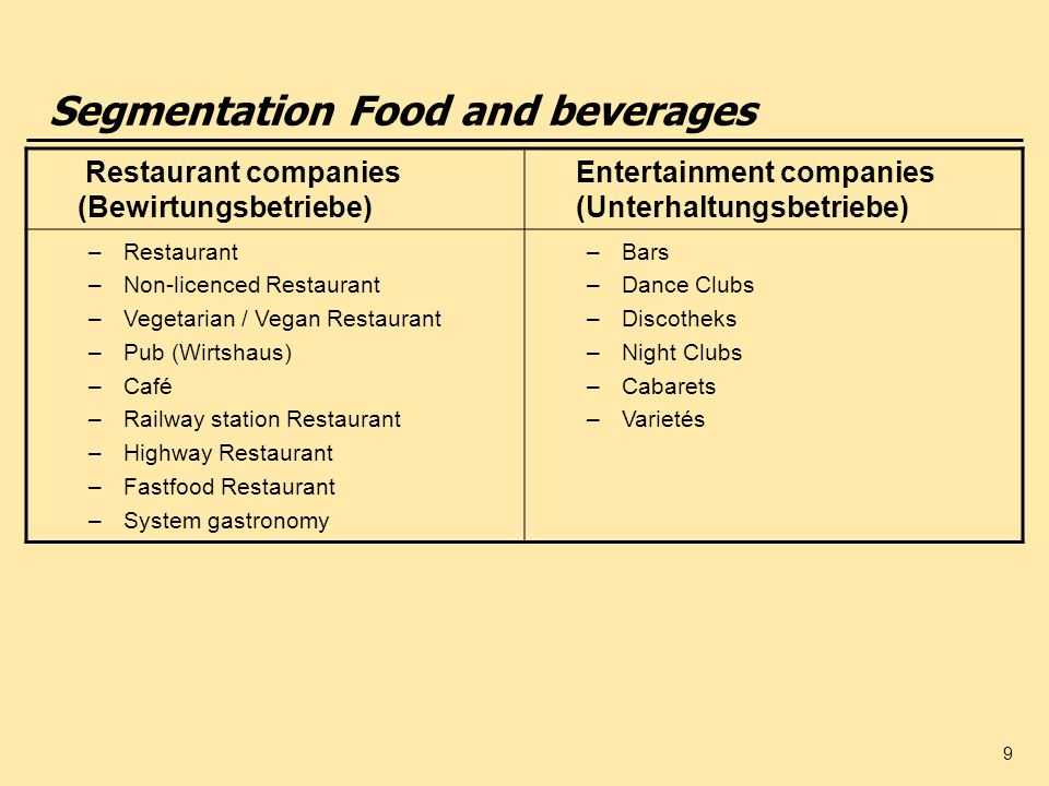 Segmentation Food and beverages
